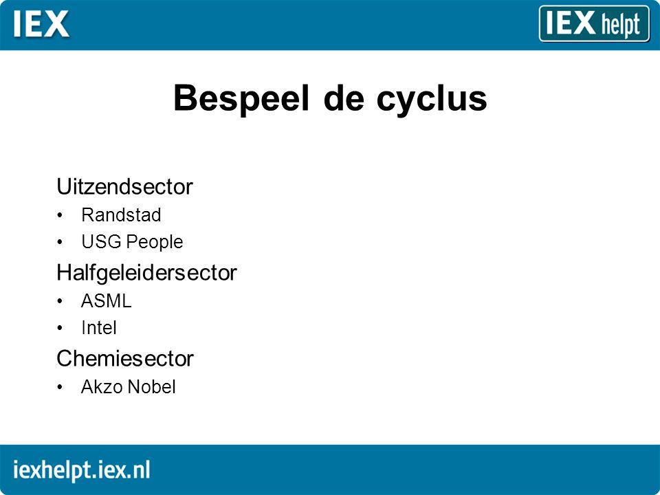 Bespeel de cyclus Uitzendsector •Randstad •USG People Halfgeleidersector •ASML •Intel Chemiesector •Akzo Nobel