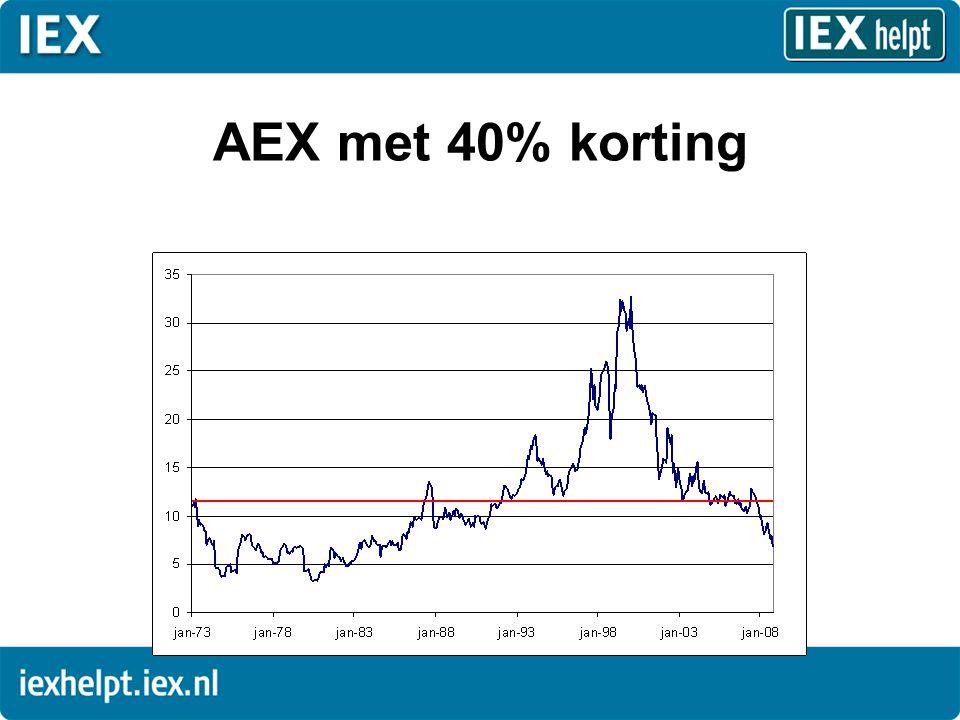 AEX met 40% korting