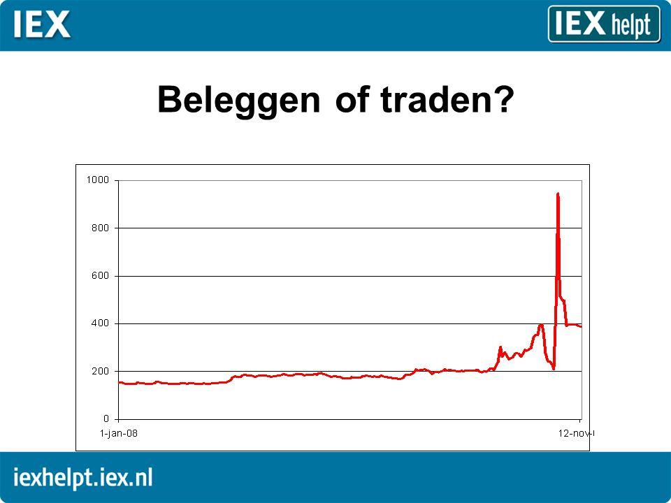 •Tegenover elke stijging staat een daling •Transactiekosten verpesten rendement Liever een casino.