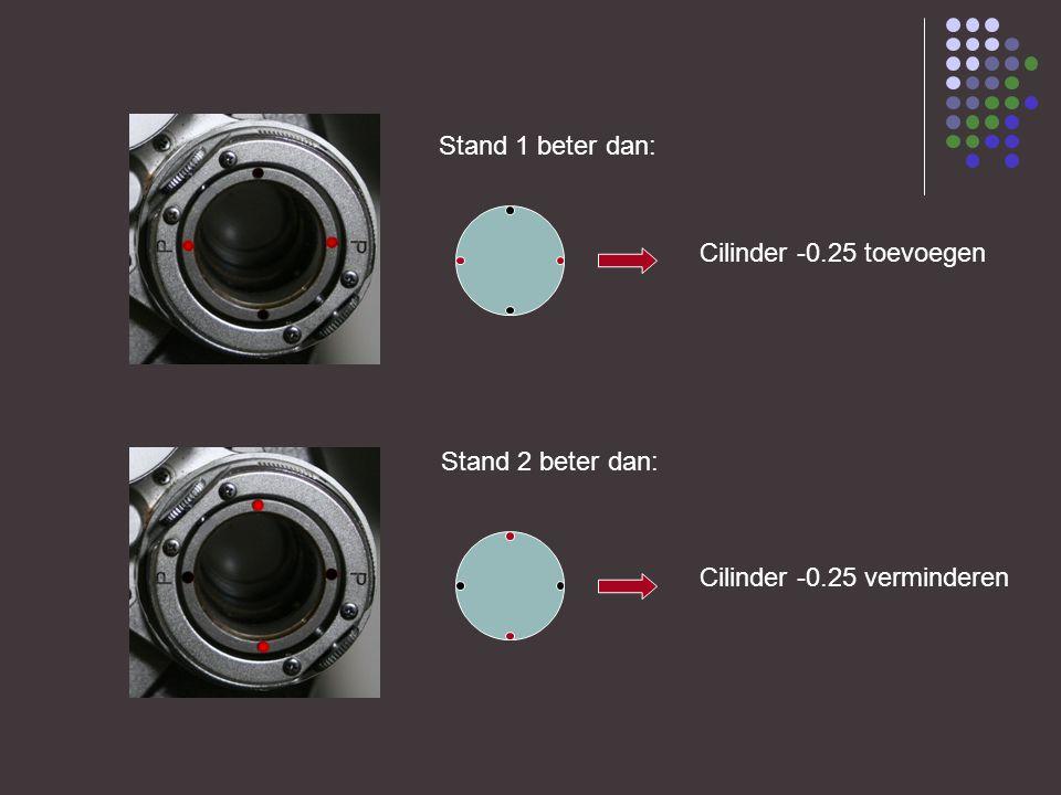 Stand 1 beter dan: Stand 2 beter dan: Cilinder -0.25 toevoegen Cilinder -0.25 verminderen