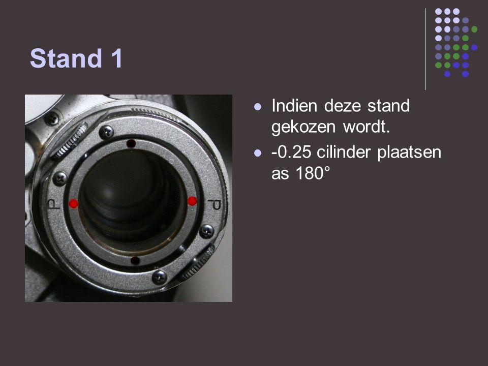 Stand 1  Indien deze stand gekozen wordt.  -0.25 cilinder plaatsen as 180°