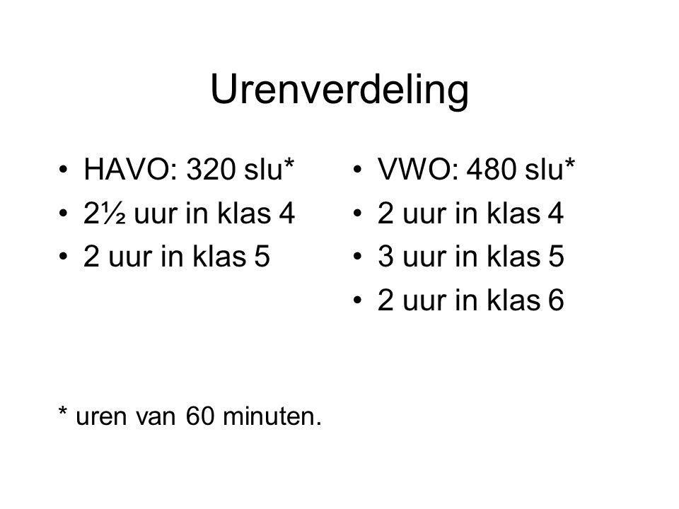 Urenverdeling •HAVO: 320 slu* •2½ uur in klas 4 •2 uur in klas 5 * uren van 60 minuten. •VWO: 480 slu* •2 uur in klas 4 •3 uur in klas 5 •2 uur in kla