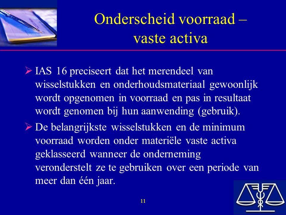 11 Onderscheid voorraad – vaste activa  IAS 16 preciseert dat het merendeel van wisselstukken en onderhoudsmateriaal gewoonlijk wordt opgenomen in vo