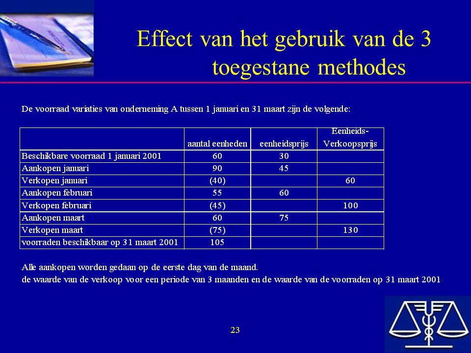 23 Effect van het gebruik van de 3 toegestane methodes