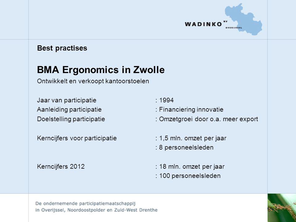 Best practises BMA Ergonomics in Zwolle Ontwikkelt en verkoopt kantoorstoelen Jaar van participatie: 1994 Aanleiding participatie: Financiering innovatie Doelstelling participatie: Omzetgroei door o.a.
