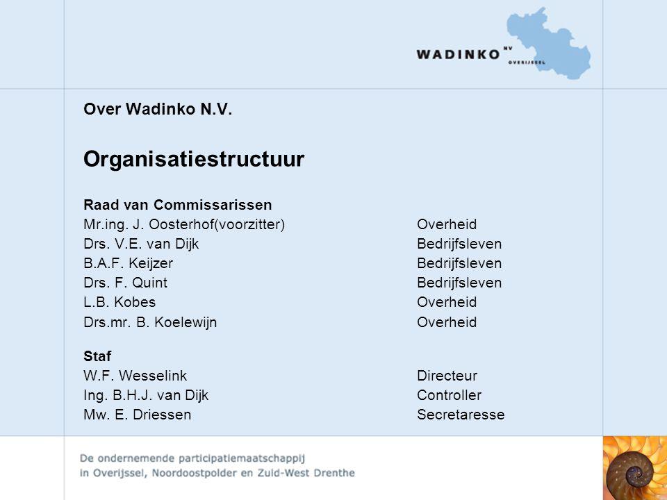 Over Wadinko N.V.Organisatiestructuur Raad van Commissarissen Mr.ing.