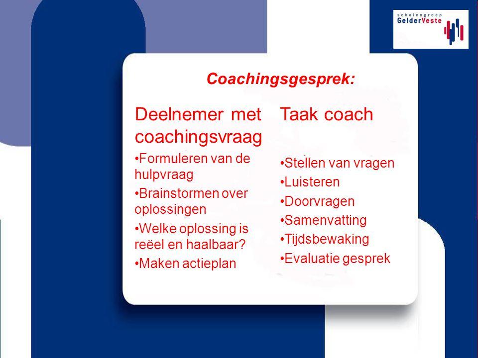 Coachingsgesprek: Deelnemer met coachingsvraag •Formuleren van de hulpvraag •Brainstormen over oplossingen •Welke oplossing is reëel en haalbaar? •Mak