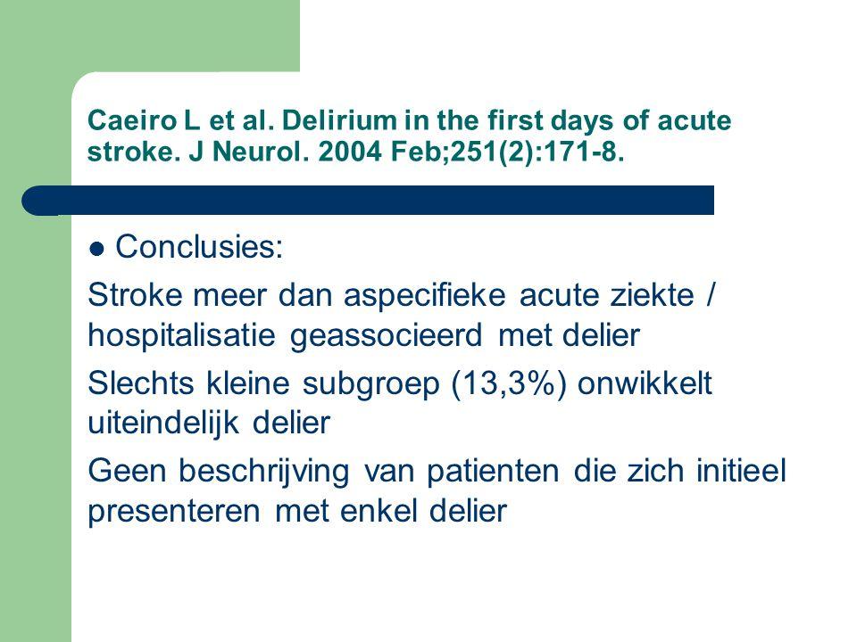 Ferro JM et al.Delirium in acute stroke. Curr Opin Neurol.