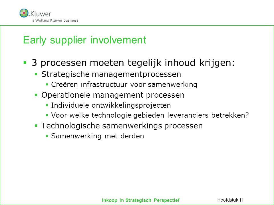 Inkoop in Strategisch Perspectief Early supplier involvement  3 processen moeten tegelijk inhoud krijgen:  Strategische managementprocessen  Creëre
