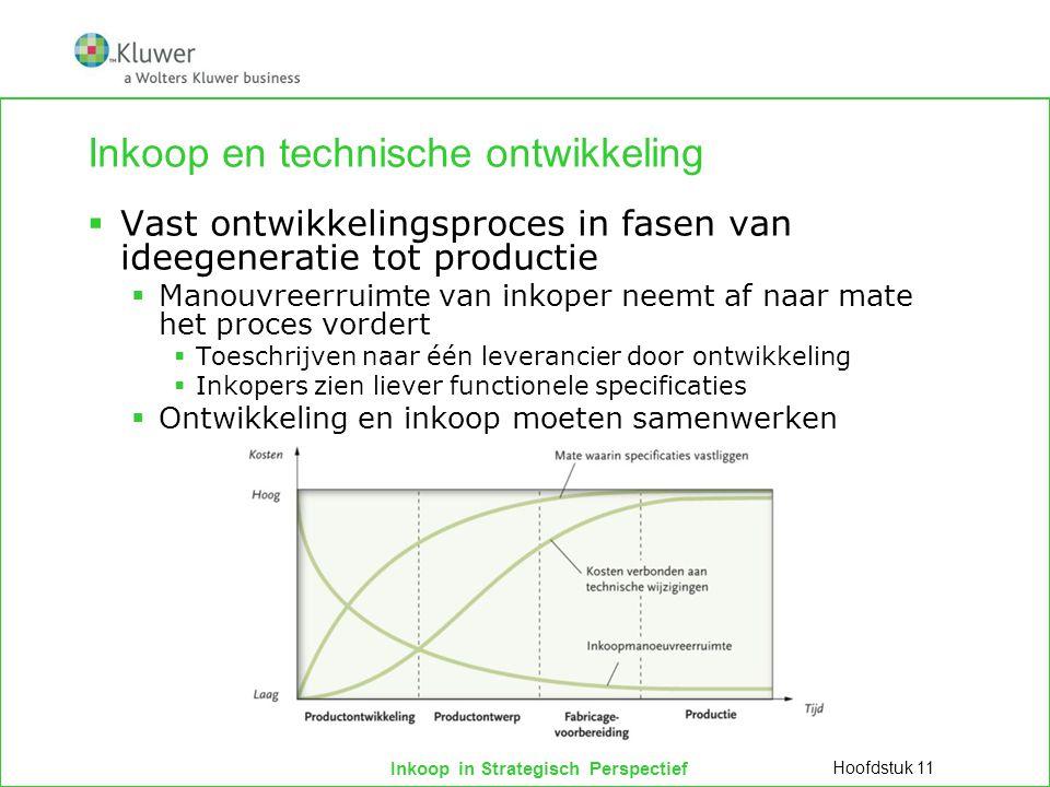 Inkoop in Strategisch Perspectief Inkoop en technische ontwikkeling  Vast ontwikkelingsproces in fasen van ideegeneratie tot productie  Manouvreerru