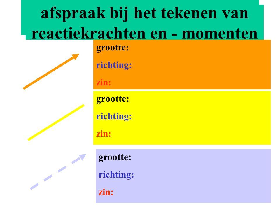 reactiekrachten en - momenten grootte: richting: zin: grootte: richting: zin: grootte: richting: zin: afspraak bij het tekenen van reactiekrachten en