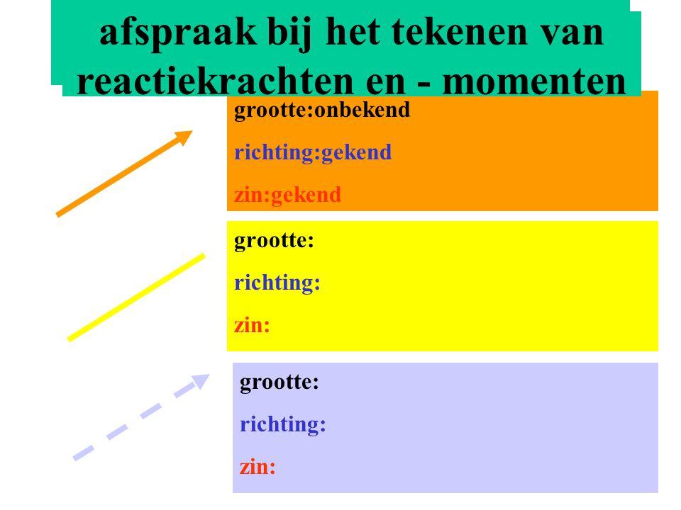reactiekrachten en - momenten grootte:onbekend richting:gekend zin:gekend grootte: richting: zin: grootte: richting: zin: afspraak bij het tekenen van