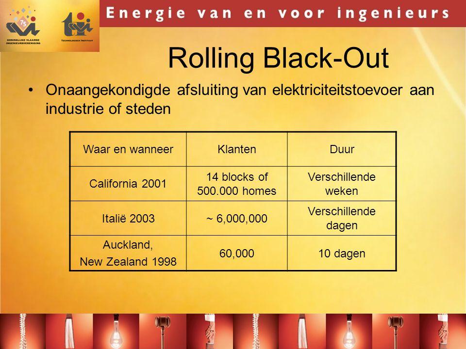 Rolling Black-Out •Onaangekondigde afsluiting van elektriciteitstoevoer aan industrie of steden Waar en wanneerKlantenDuur California 2001 14 blocks of 500.000 homes Verschillende weken Italië 2003~ 6,000,000 Verschillende dagen Auckland, New Zealand 1998 60,00010 dagen