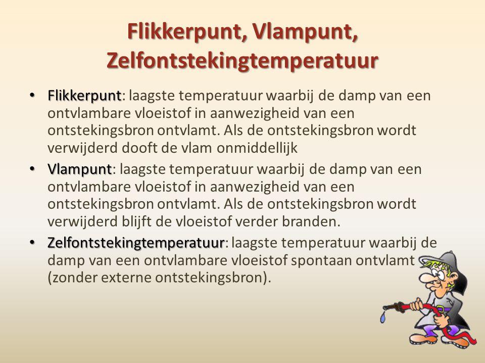 Flikkerpunt, Vlampunt, Zelfontstekingtemperatuur • Flikkerpunt • Flikkerpunt: laagste temperatuur waarbij de damp van een ontvlambare vloeistof in aan