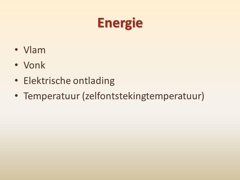 Energie • Vlam • Vonk • Elektrische ontlading • Temperatuur (zelfontstekingtemperatuur)