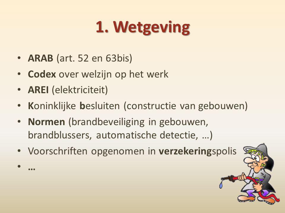 1. Wetgeving • ARAB (art. 52 en 63bis) • Codex over welzijn op het werk • AREI (elektriciteit) • Koninklijke besluiten (constructie van gebouwen) • No
