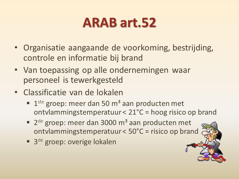 ARAB art.52 • Organisatie aangaande de voorkoming, bestrijding, controle en informatie bij brand • Van toepassing op alle ondernemingen waar personeel