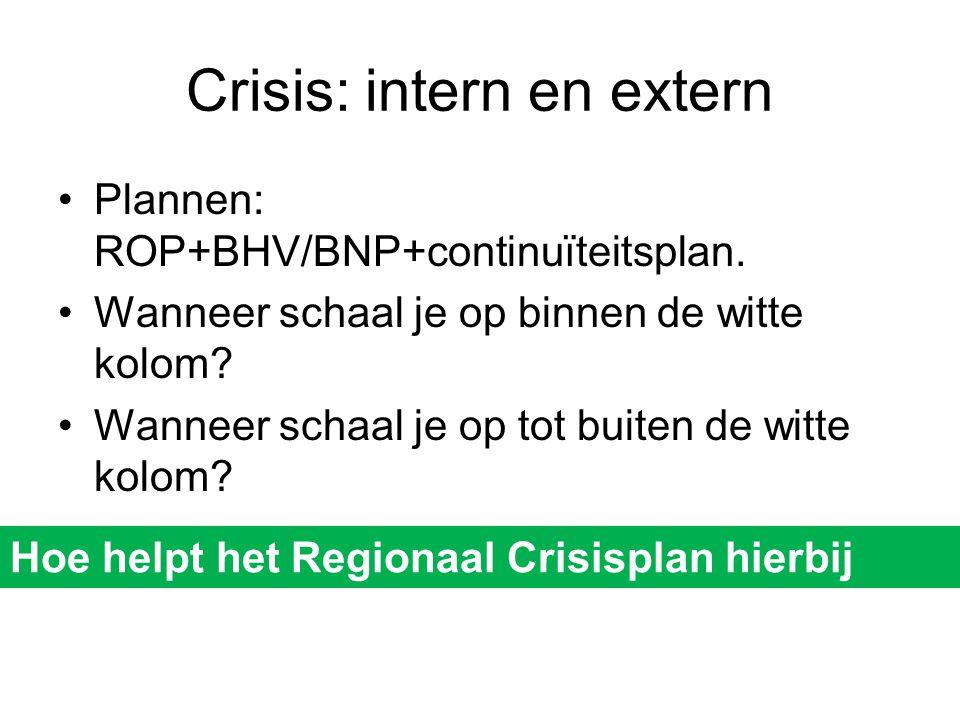 Crisis: intern en extern •Plannen: ROP+BHV/BNP+continuïteitsplan. •Wanneer schaal je op binnen de witte kolom? •Wanneer schaal je op tot buiten de wit