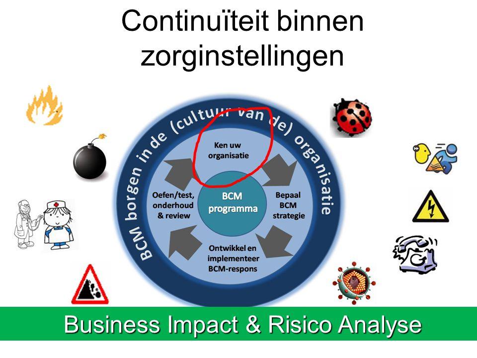 Continuïteit binnen zorginstellingen Business Impact & Risico Analyse