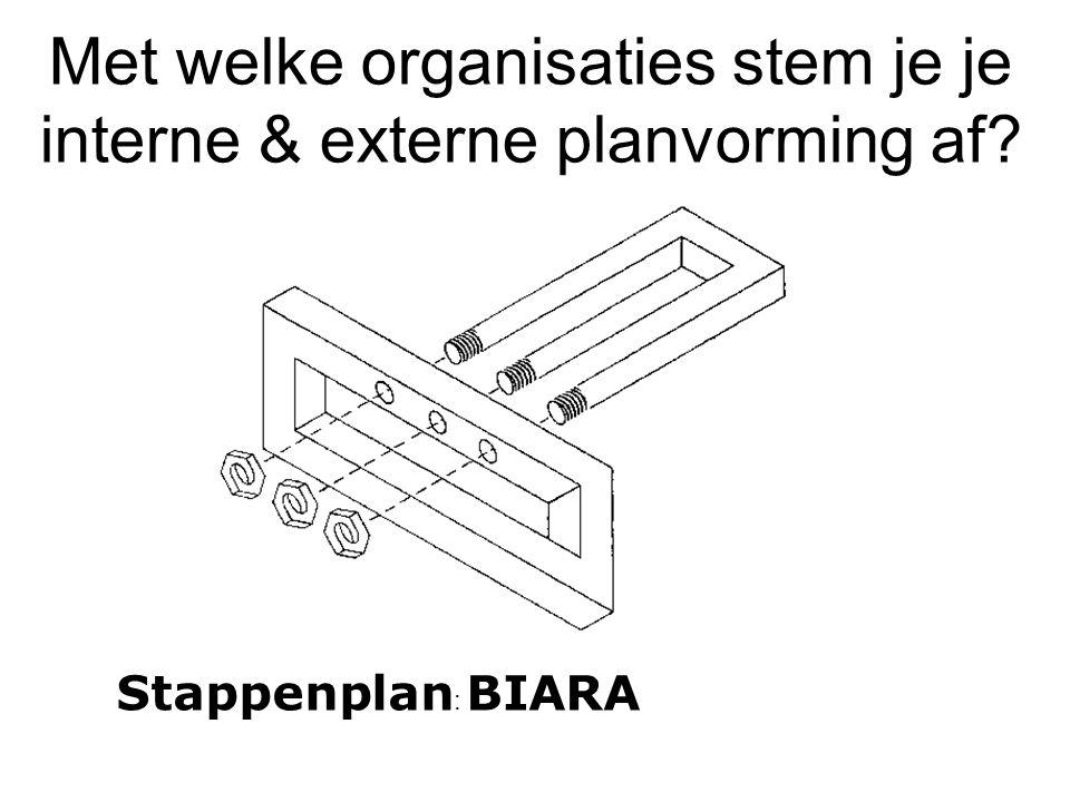 Met welke organisaties stem je je interne & externe planvorming af? Stappenplan : BIARA