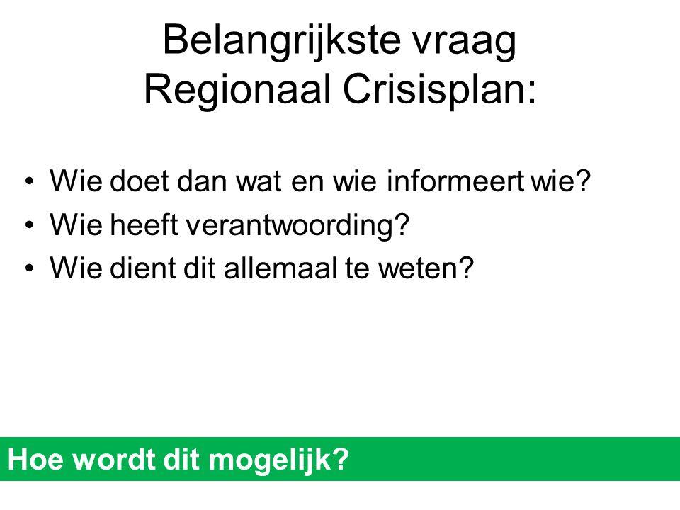 Belangrijkste vraag Regionaal Crisisplan: •Wie doet dan wat en wie informeert wie? •Wie heeft verantwoording? •Wie dient dit allemaal te weten? Hoe wo