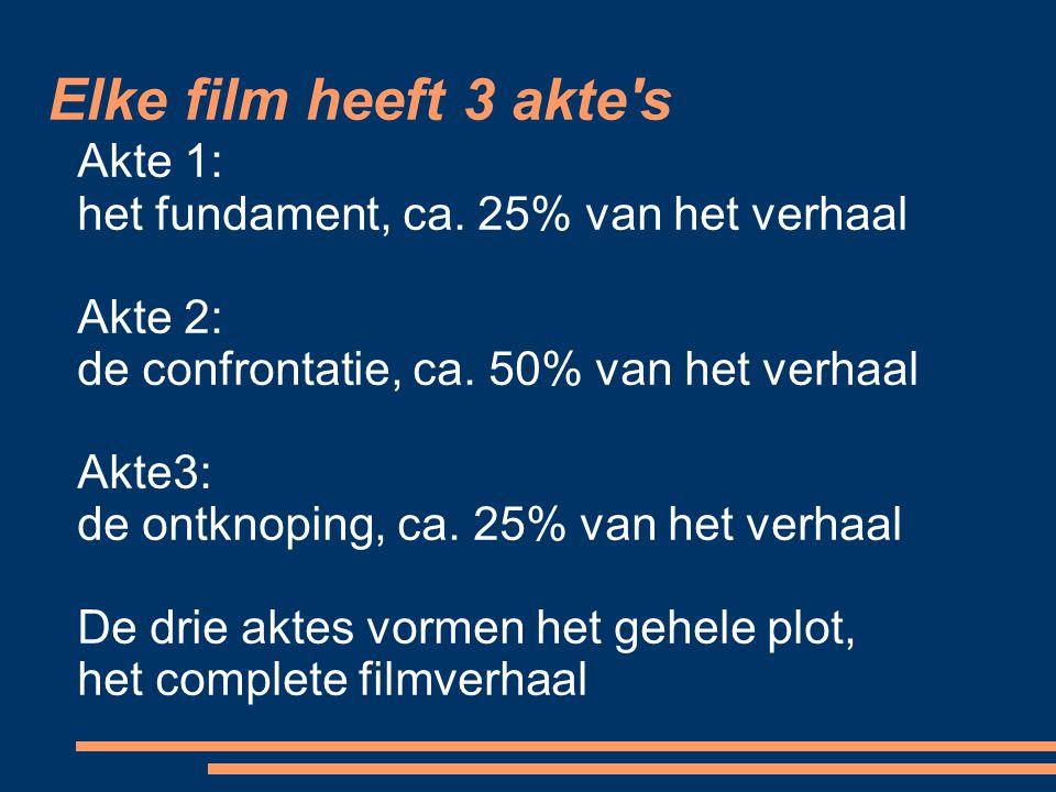 Elke film heeft 3 akte's Akte 1: het fundament, ca. 25% van het verhaal Akte 2: de confrontatie, ca. 50% van het verhaal Akte3: de ontknoping, ca. 25%