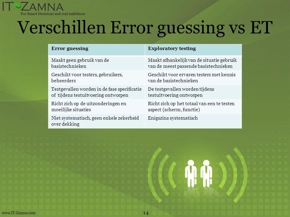 Verschillen Error guessing vs ET 14 Error guessingExploratory testing Maakt geen gebruik van de basistechnieken Maakt afhankelijk van de situatie gebr