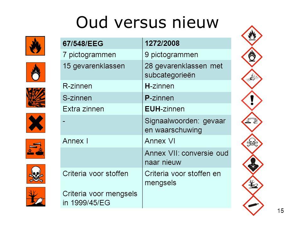 16 Voorbeeld: Acute toxiciteit Stoffenrichtlijn Cat.