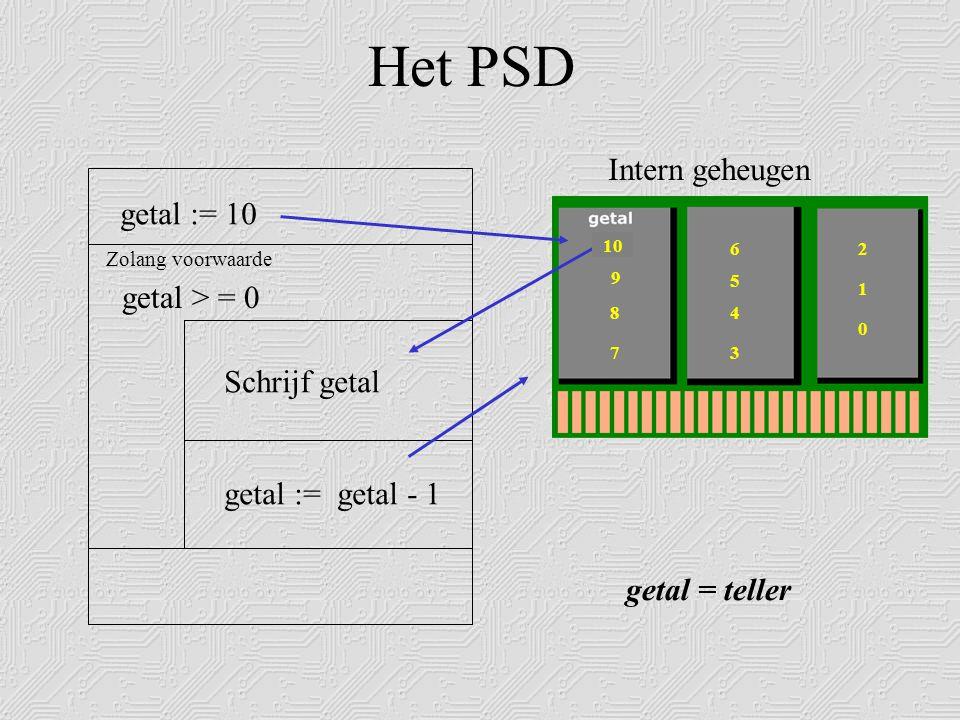 Het PSD Intern geheugen Zolang voorwaarde getal := 10 10 getal > = 0 Schrijf getal getal := getal - 1 getal = teller 9 8 7 6 5 4 3 2 1 0 10