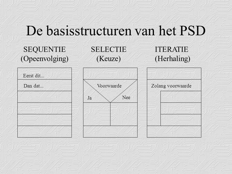 De basisstructuren van het PSD SEQUENTIE (Opeenvolging) SELECTIE (Keuze) ITERATIE (Herhaling) Eerst dit...