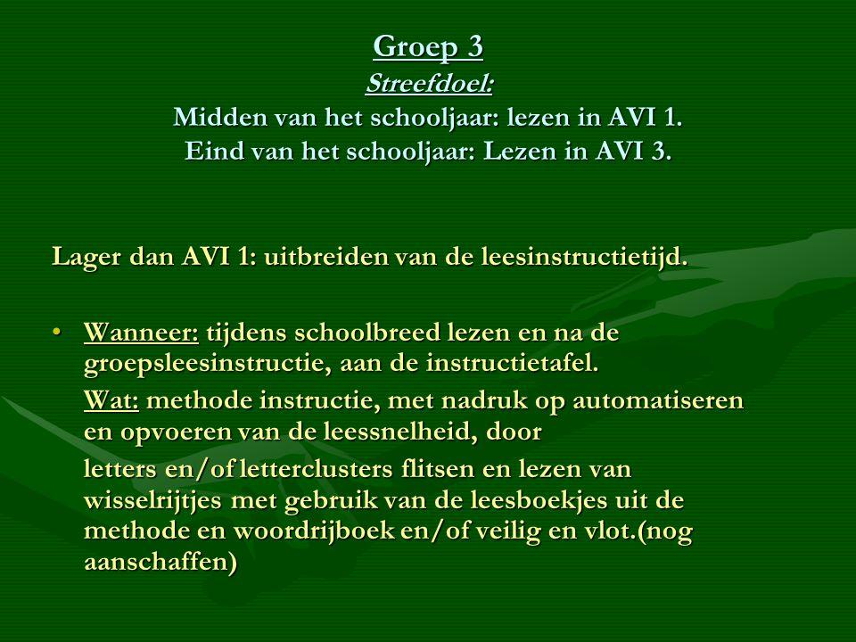 Groep 3 Streefdoel: Midden van het schooljaar: lezen in AVI 1.