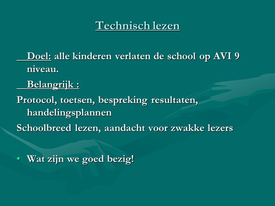 Technisch lezen Doel: alle kinderen verlaten de school op AVI 9 niveau.