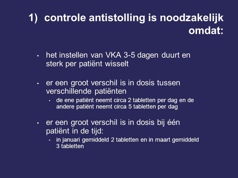 1)controle antistolling is noodzakelijk omdat: • het instellen van VKA 3-5 dagen duurt en sterk per patiënt wisselt • er een groot verschil is in dosi