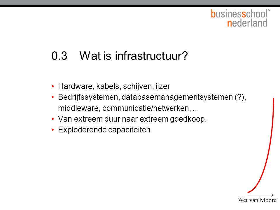 0.3Wat zijn informatiesystemen, applicaties.