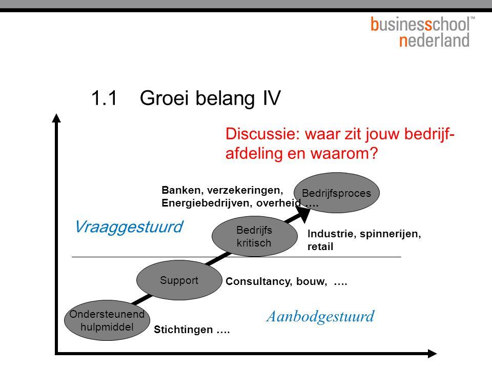 1.2Verdergaande expansie Besturin Berekening Administratie en informatie Integratie omgeving: ketens Besturing ongestructureerde informatie Meer en meerVolledig, ev.