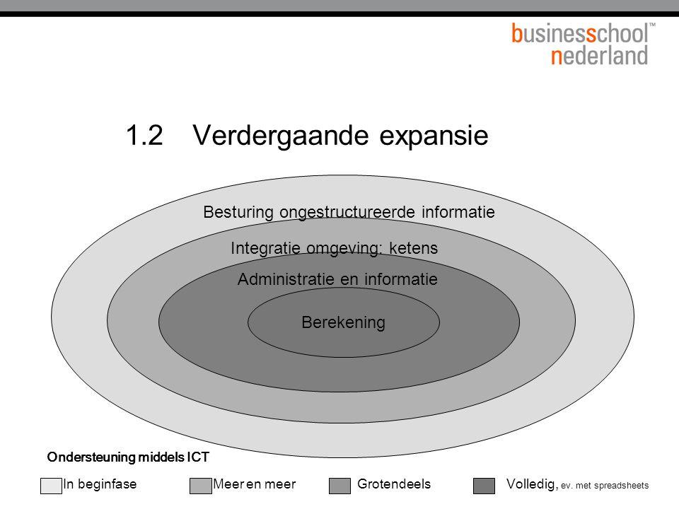 1.3Het verandert wel, maar ook weer niet zoveel We focussen sterk op nieuw of op niet veranderen De nieuwe functionaliteit is 80 – 90 % van de bestaande Denk in termen van veranderingen, niet in termen van oplossingen ('architectuur') Veranderingen hebben impact op de backoffice/legacy Deze moeten ruimte bieden daarvoor Flexibiliteit van de backoffice bepaalt de flexibiliteit van het bedrijfsproces in termen van producten etc.