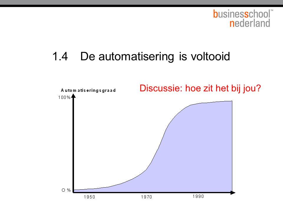 1.4Van ontwikkeling naar beheer Informatie planning Automatiseringsgraad O % 100% 1970 1990 Beheerbenadering 'Ontwikkel'-benadering Bottom-up Bijsturend Systeemontwikkeling Ontwerp-benadering Top-down Vormgevend Systeem ontwikkeling Applicatie beheer Functioneel beheer Technisch beheer