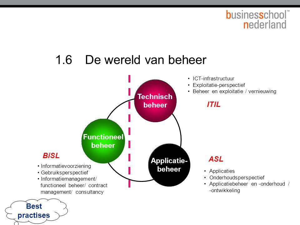 1.7Trends ProfesionaliseringConsolidatieSpecialisatieOutsourcing Standaardisatie Complexiteits verhoging Scheiding Vraag-aanbod Kostenstijging Belang bedrijfsproces Verzakelijking