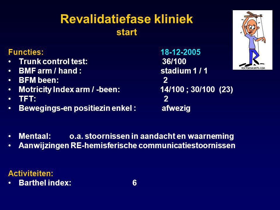 Revalidatiefase kliniek start Functies: 18-12-2005 • Trunk control test: 36/100 • BMF arm / hand : stadium 1 / 1 • BFM been: 2 • Motricity Index arm /