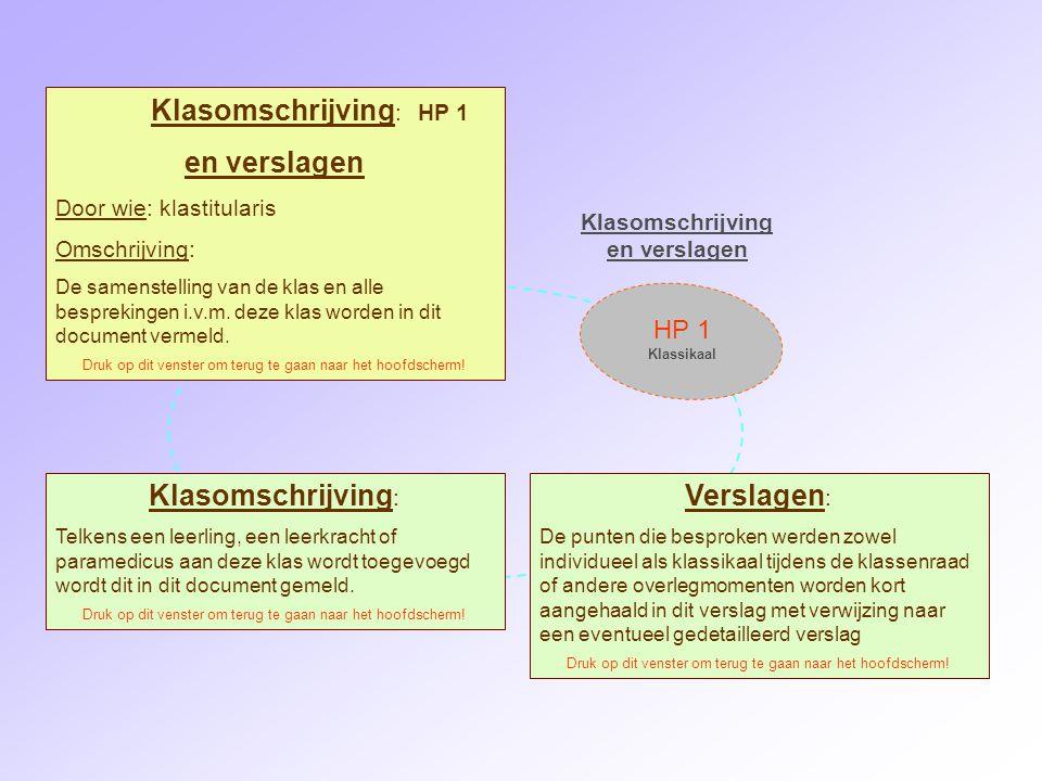 HP 1 Klassikaal Klasomschrijving en verslagen Klasomschrijving : HP 1 en verslagen Door wie: klastitularis Omschrijving: De samenstelling van de klas en alle besprekingen i.v.m.