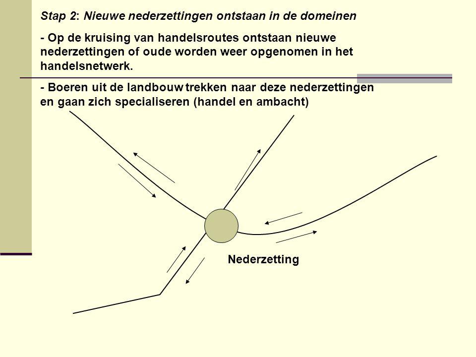 Nederzetting Stap 2: Nieuwe nederzettingen ontstaan in de domeinen - Op de kruising van handelsroutes ontstaan nieuwe nederzettingen of oude worden we