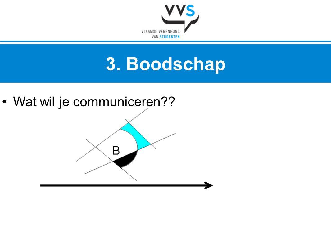 •Wat wil je communiceren?? 3. Boodschap Z O