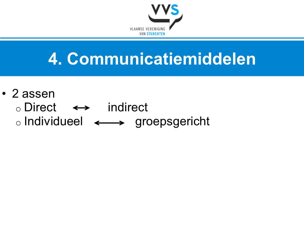 •2 assen o Direct indirect o Individueel groepsgericht 4. Communicatiemiddelen