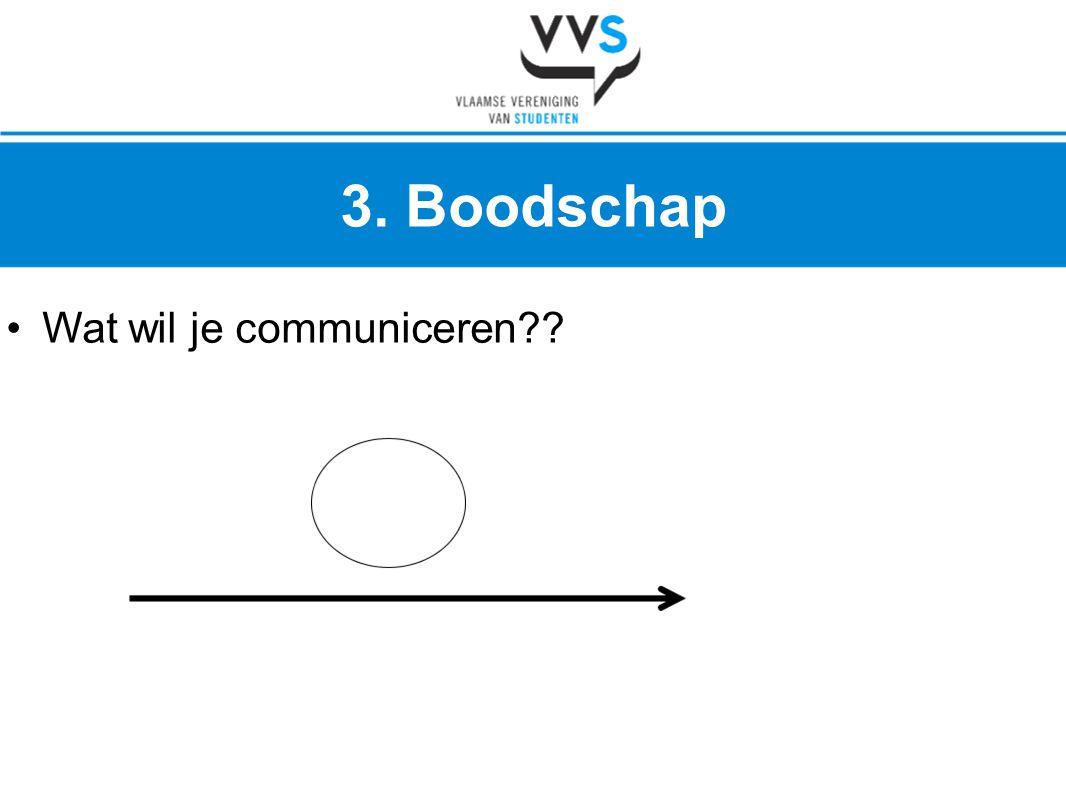 •Wat wil je communiceren?? 3. Boodschap Z O B