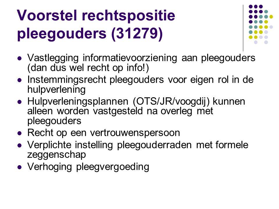 Voorstel rechtspositie pleegouders (31279)  Vastlegging informatievoorziening aan pleegouders (dan dus wel recht op info!)  Instemmingsrecht pleegou