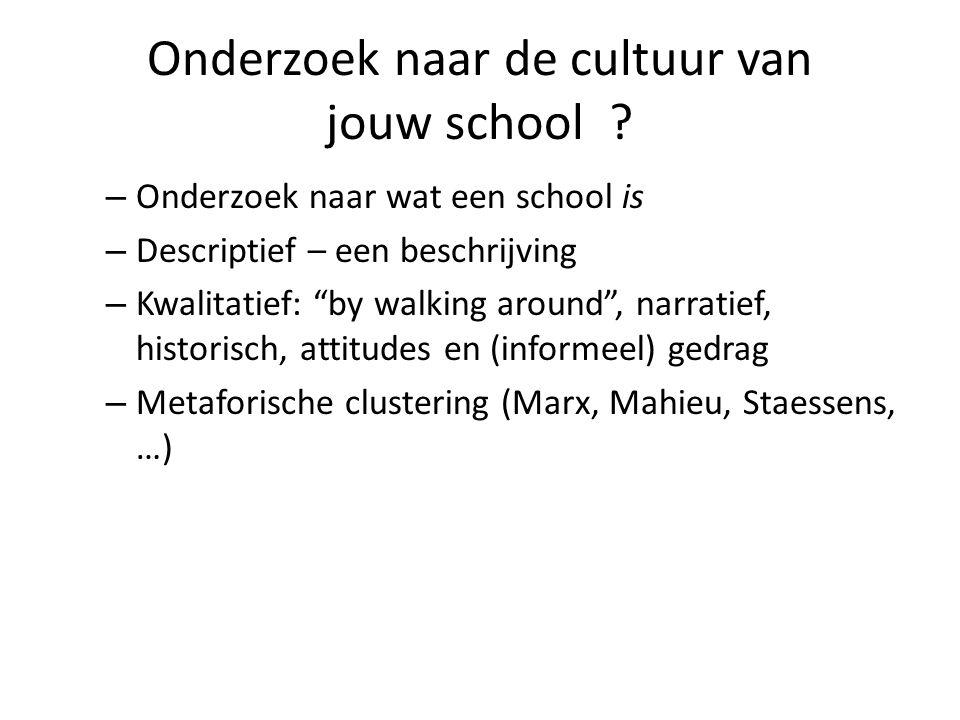 """Onderzoek naar de cultuur van jouw school ? – Onderzoek naar wat een school is – Descriptief – een beschrijving – Kwalitatief: """"by walking around"""", na"""