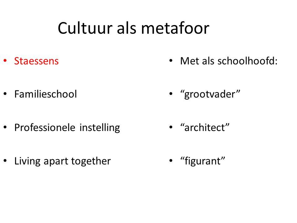 Cultuur als metafoor • Staessens • Familieschool • Professionele instelling • Living apart together • Met als schoolhoofd: • grootvader • architect • figurant