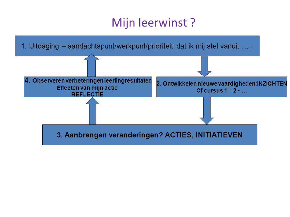 Professionalisering van leerkrachten Werner Bosman DPB-Gent 4 Mijn leerwinst ? 1. Uitdaging – aandachtspunt/werkpunt/prioriteit dat ik mij stel vanuit