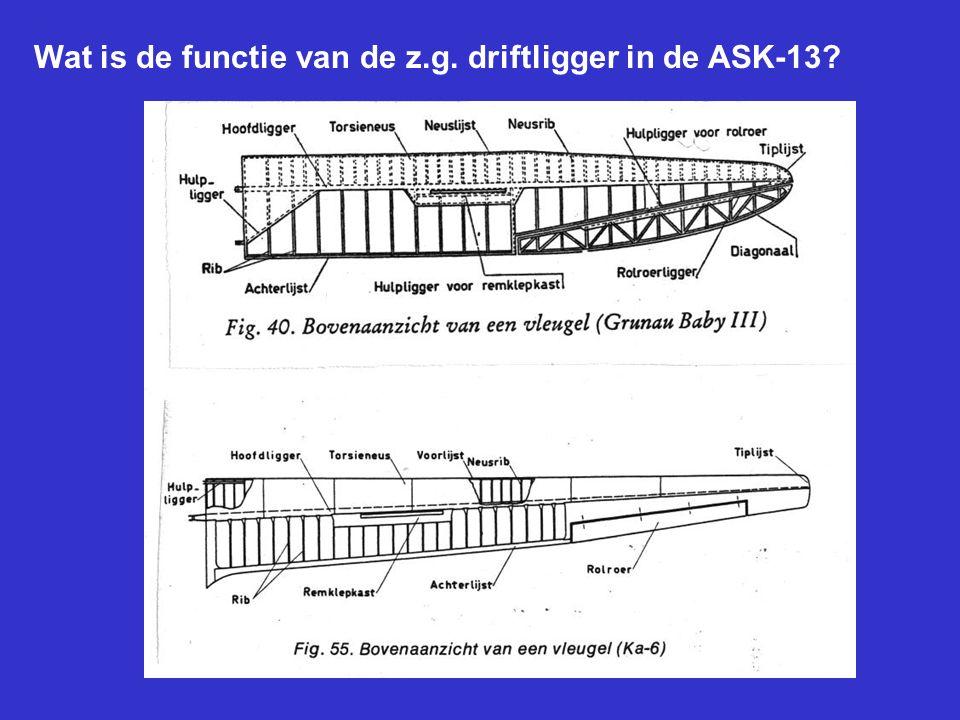 Teken en beschrijf de werking van de bekende snelkoppelingen in kunststof vliegtuigen (fabrikaat l'Hotellier) Mogen deze zonder extra borging worden gebruikt.