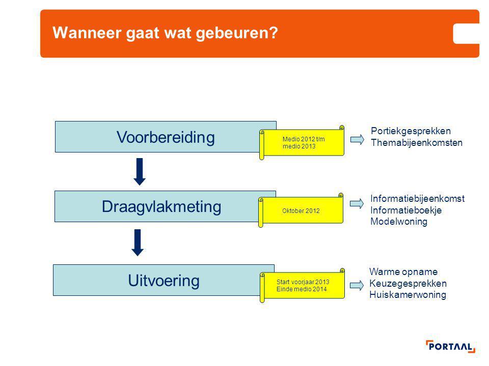 Wanneer gaat wat gebeuren? Voorbereiding Draagvlakmeting Uitvoering Medio 2012 t/m medio 2013 Oktober 2012 Start voorjaar 2013 Einde medio 2014 Inform